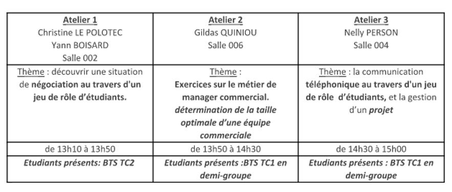 BTS Technico Commercial - Lycée Pôle Supérieur - SAINT BRIEUC capturedu2018-10-1111-49-48